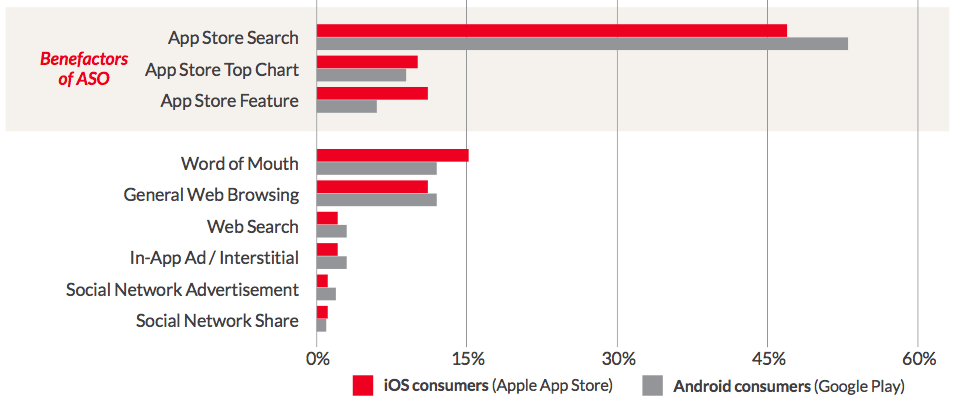 Benefits-of-app-store-optimization.