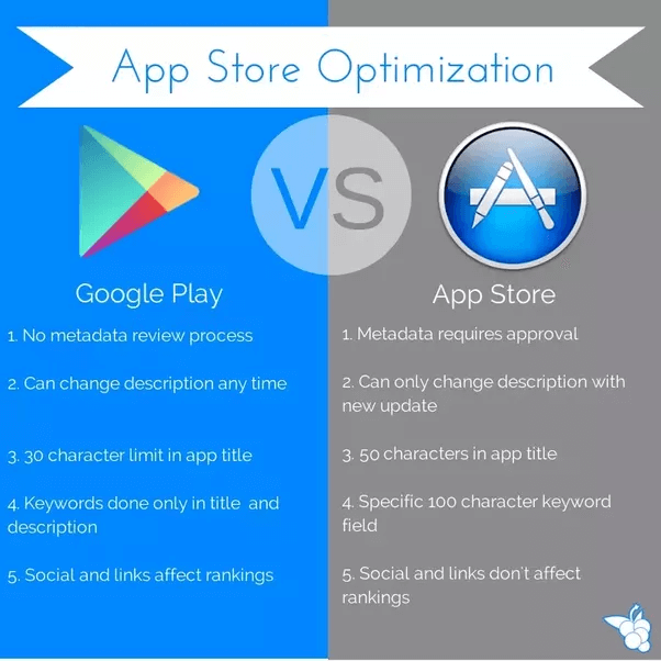 Differences-between-the-App-Store-and-Google-Play-Store