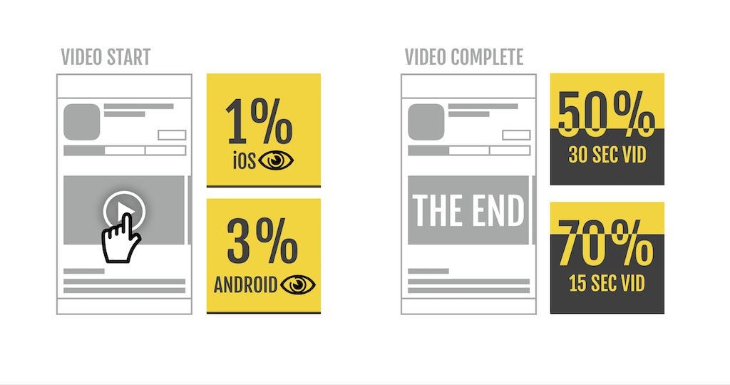 App-store-video-viewers