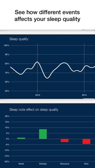 sleep cycle3