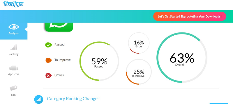 PreApps Appreport Mobile Best App Store Optimization Tool